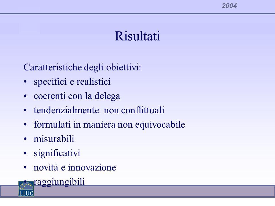 2004 Risultati Caratteristiche degli obiettivi: specifici e realistici coerenti con la delega tendenzialmente non conflittuali formulati in maniera no