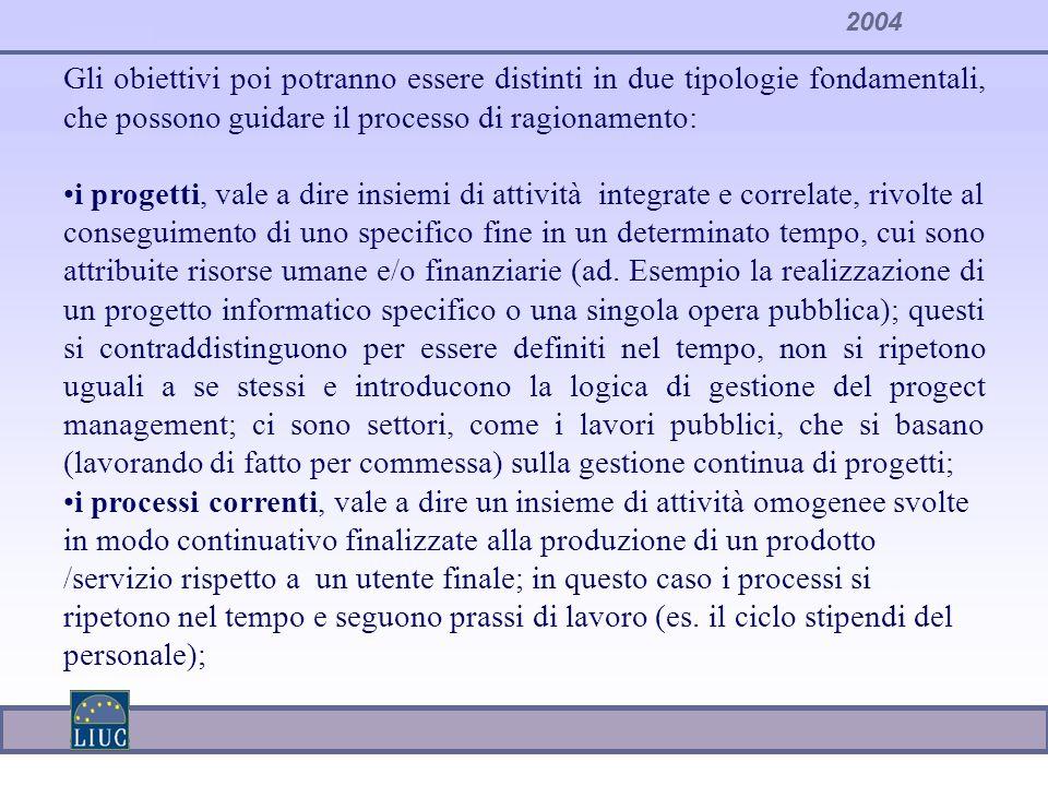 2004 Gli obiettivi poi potranno essere distinti in due tipologie fondamentali, che possono guidare il processo di ragionamento: i progetti, vale a dir