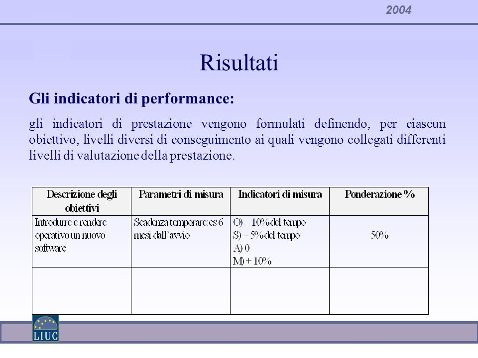 2004 Risultati Gli indicatori di performance: gli indicatori di prestazione vengono formulati definendo, per ciascun obiettivo, livelli diversi di con