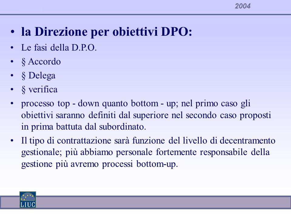 2004 la Direzione per obiettivi DPO: Le fasi della D.P.O. § Accordo § Delega § verifica processo top - down quanto bottom - up; nel primo caso gli obi