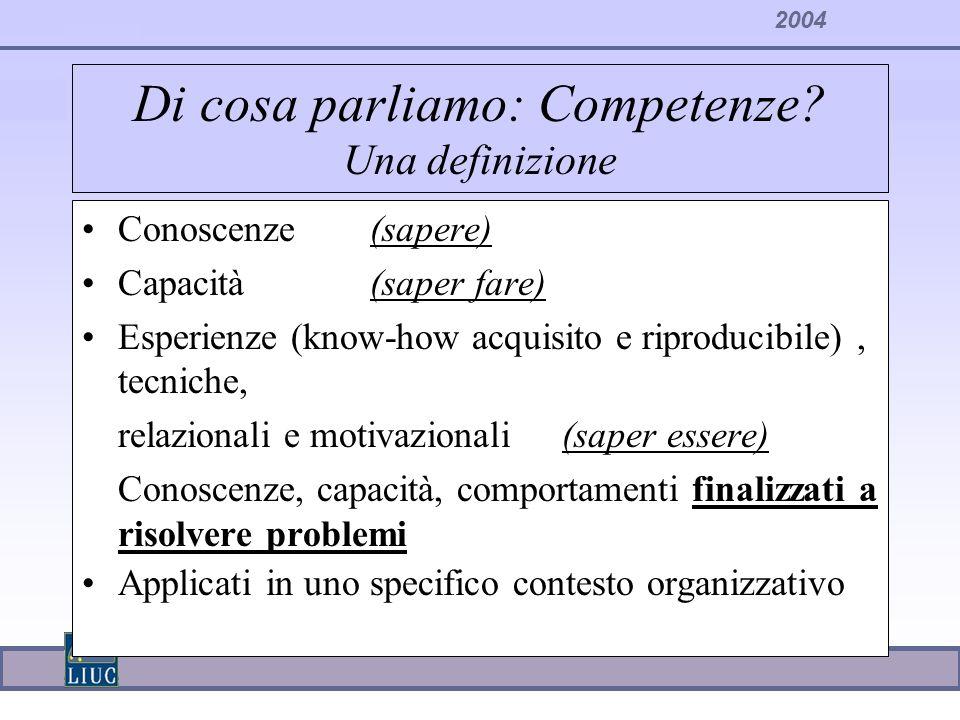 2004 Di cosa parliamo: Competenze? Una definizione Conoscenze (sapere) Capacità (saper fare) Esperienze (know-how acquisito e riproducibile), tecniche