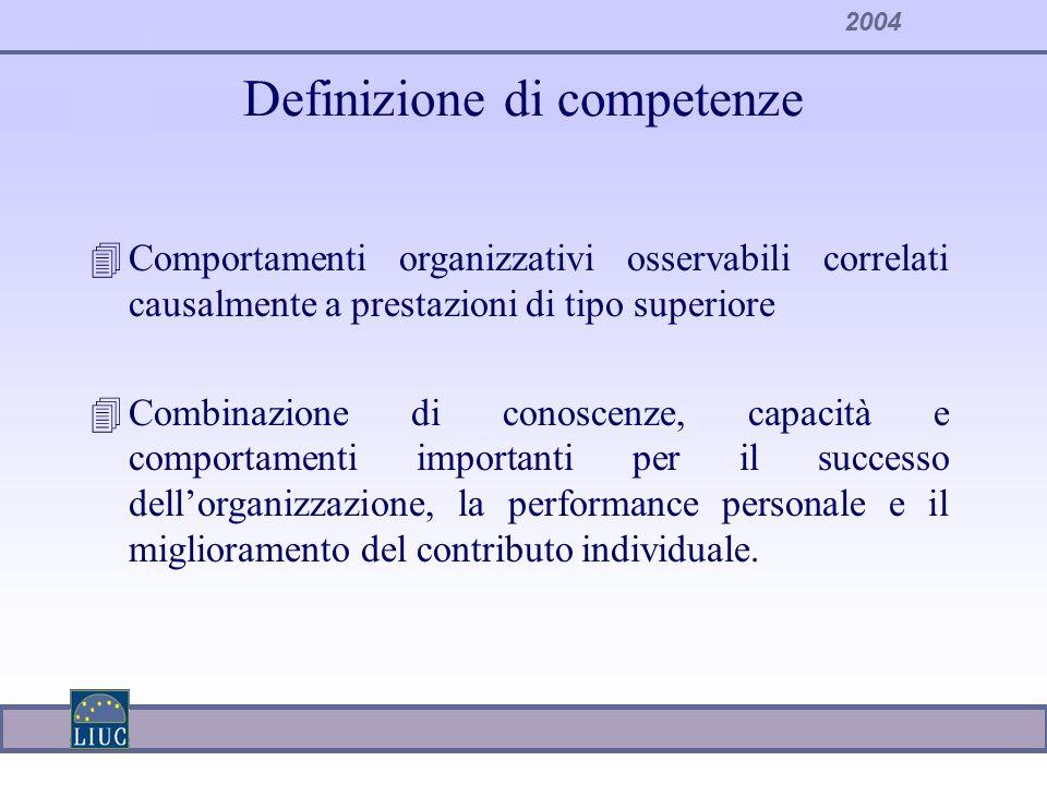 2004 Definizione di competenze 4Comportamenti organizzativi osservabili correlati causalmente a prestazioni di tipo superiore 4Combinazione di conosce