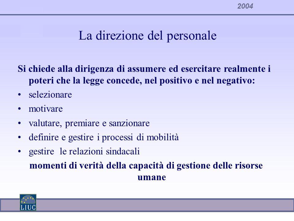 2004 La direzione del personale Si chiede alla dirigenza di assumere ed esercitare realmente i poteri che la legge concede, nel positivo e nel negativ