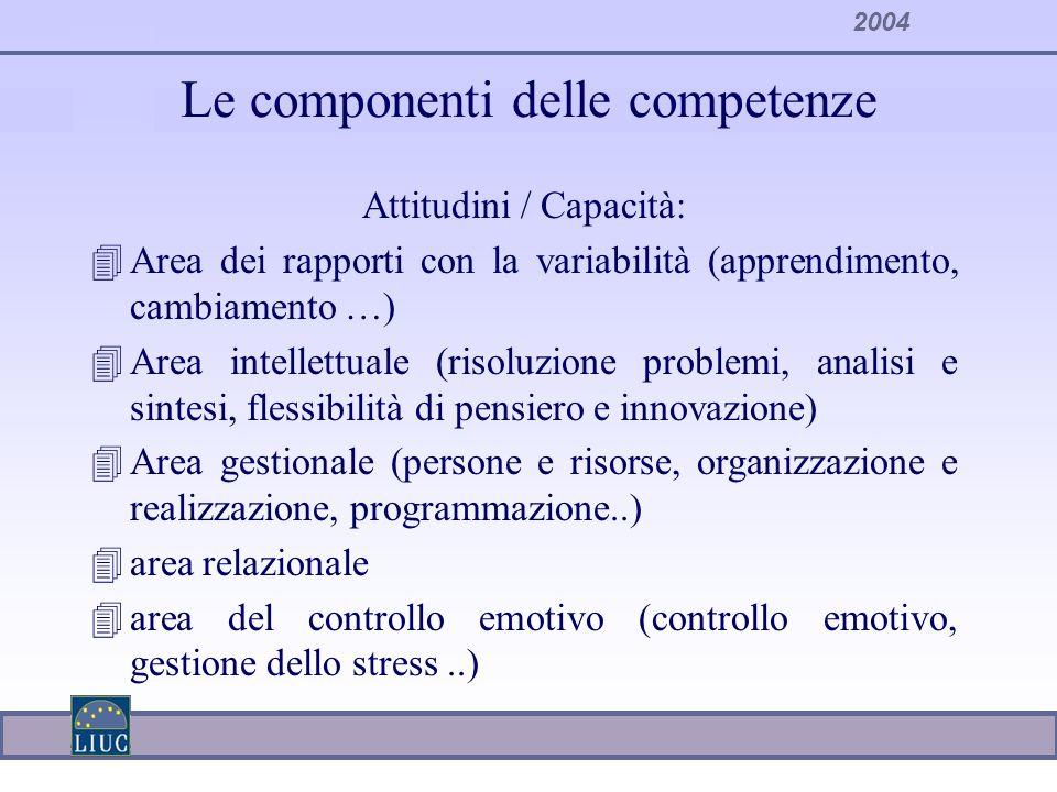 2004 Le componenti delle competenze Attitudini / Capacità: 4Area dei rapporti con la variabilità (apprendimento, cambiamento …) 4Area intellettuale (r