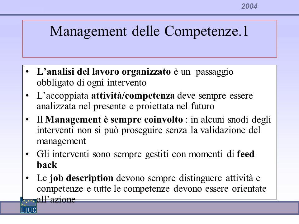 2004 Management delle Competenze.1 Lanalisi del lavoro organizzato è un passaggio obbligato di ogni intervento Laccoppiata attività/competenza deve se