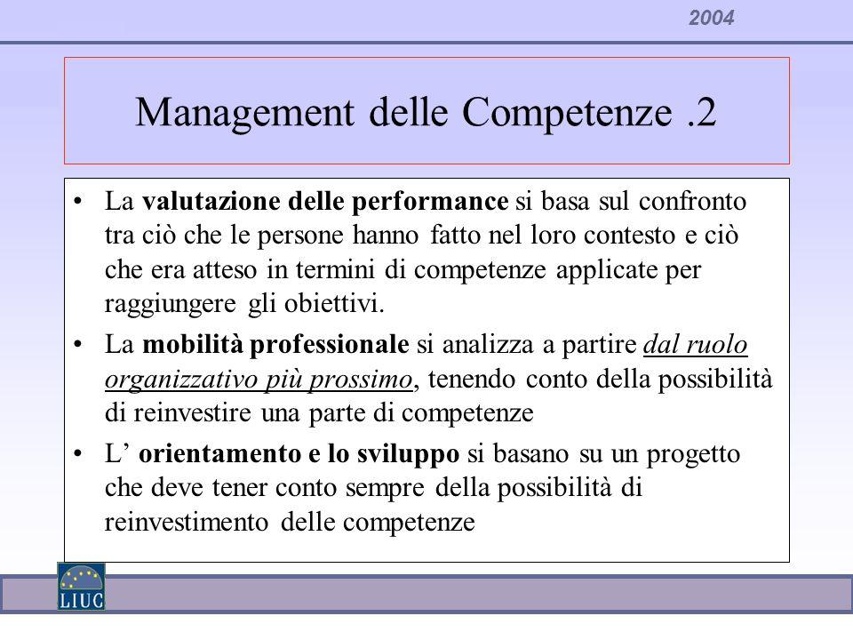 2004 La valutazione delle performance si basa sul confronto tra ciò che le persone hanno fatto nel loro contesto e ciò che era atteso in termini di co