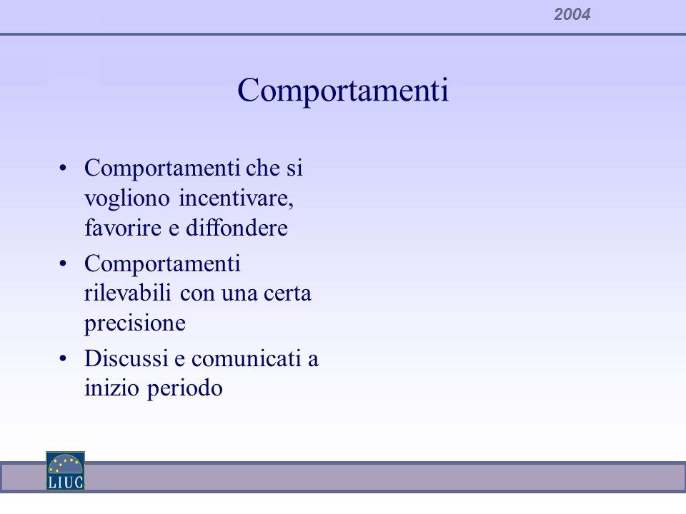2004 Comportamenti Comportamenti che si vogliono incentivare, favorire e diffondere Comportamenti rilevabili con una certa precisione Discussi e comun