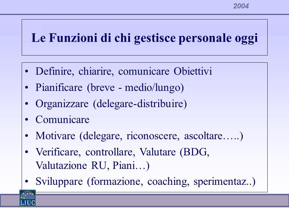 2004 Le Funzioni di chi gestisce personale oggi Definire, chiarire, comunicare Obiettivi Pianificare (breve - medio/lungo) Organizzare (delegare-distr