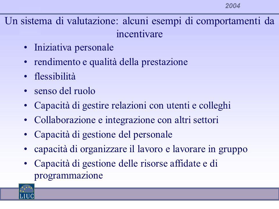 2004 Un sistema di valutazione: alcuni esempi di comportamenti da incentivare Iniziativa personale rendimento e qualità della prestazione flessibilità