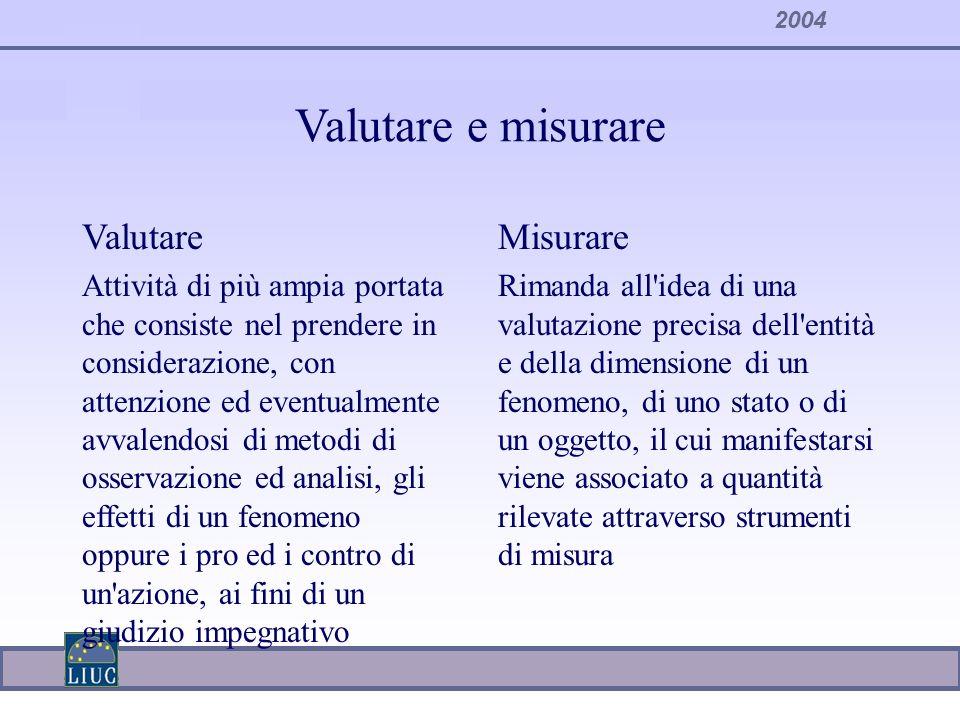 2004 Valutare e misurare Valutare Attività di più ampia portata che consiste nel prendere in considerazione, con attenzione ed eventualmente avvalendo