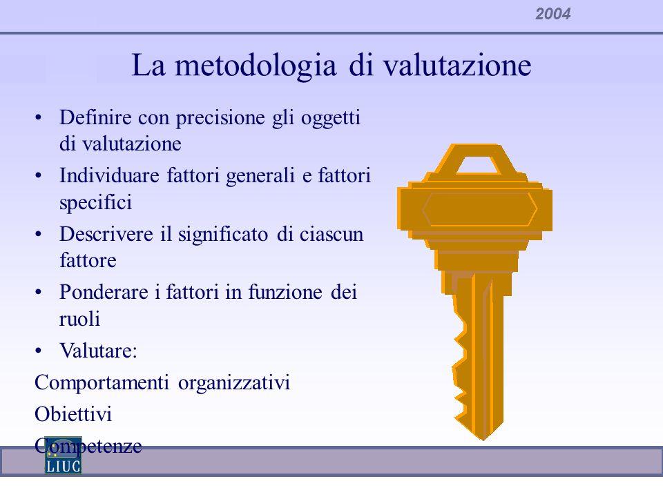 2004 La metodologia di valutazione Definire con precisione gli oggetti di valutazione Individuare fattori generali e fattori specifici Descrivere il s