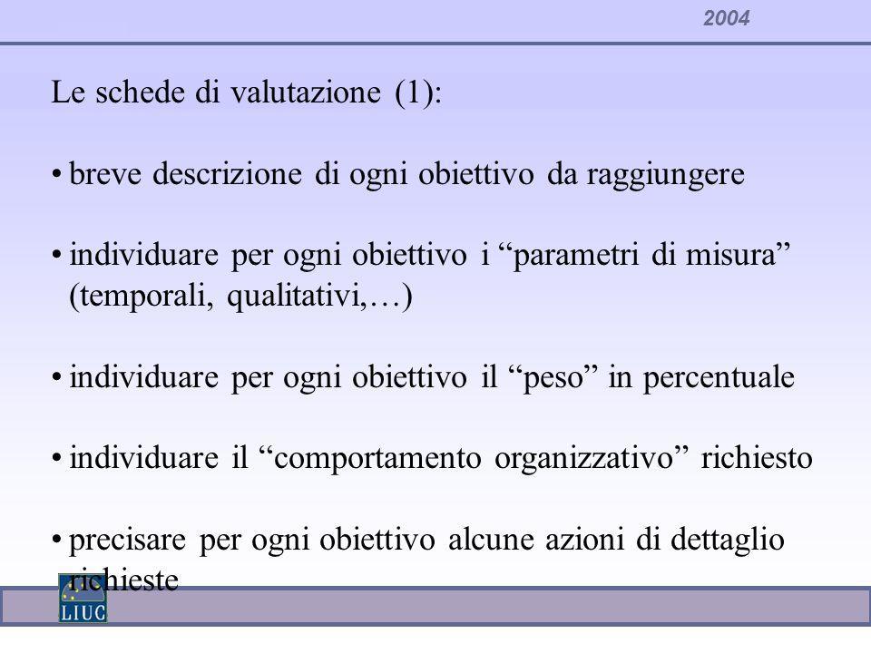 2004 Le schede di valutazione (1): breve descrizione di ogni obiettivo da raggiungere individuare per ogni obiettivo i parametri di misura (temporali,