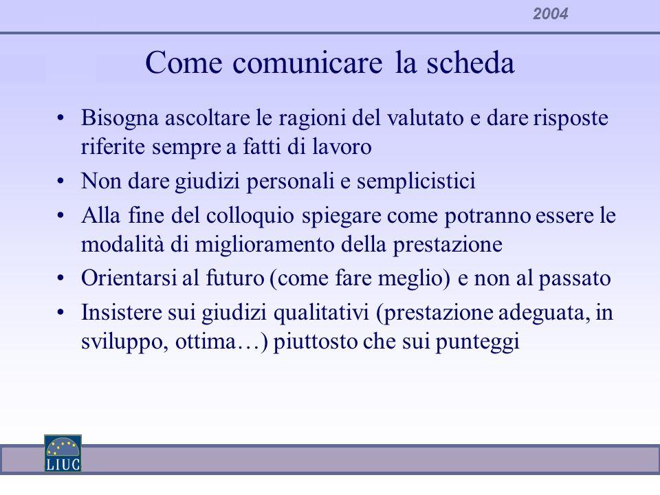 2004 Come comunicare la scheda Bisogna ascoltare le ragioni del valutato e dare risposte riferite sempre a fatti di lavoro Non dare giudizi personali