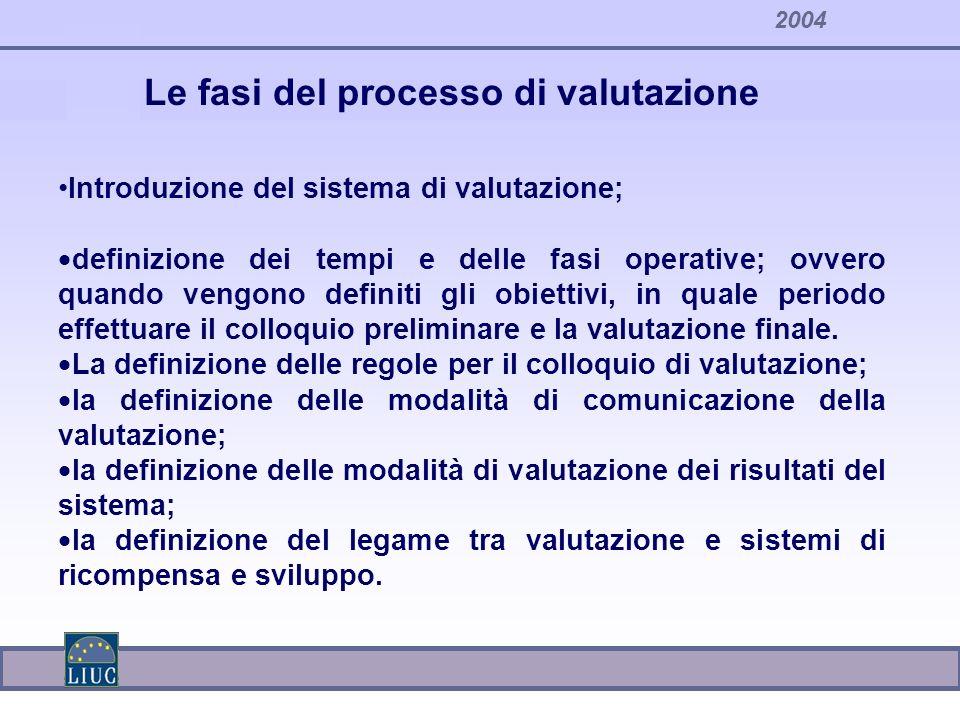 2004 Introduzione del sistema di valutazione; definizione dei tempi e delle fasi operative; ovvero quando vengono definiti gli obiettivi, in quale per