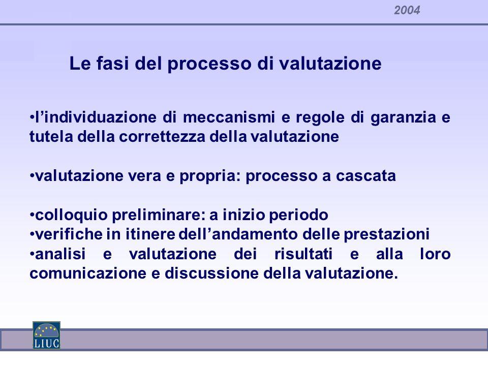 2004 lindividuazione di meccanismi e regole di garanzia e tutela della correttezza della valutazione valutazione vera e propria: processo a cascata co