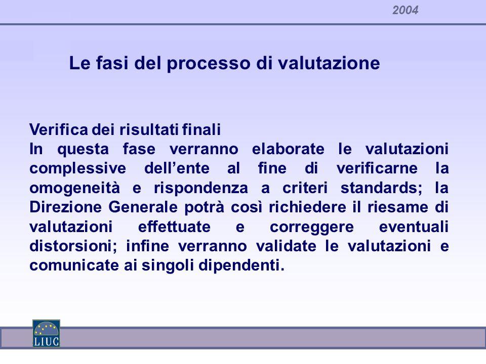 2004 Verifica dei risultati finali In questa fase verranno elaborate le valutazioni complessive dellente al fine di verificarne la omogeneità e rispon