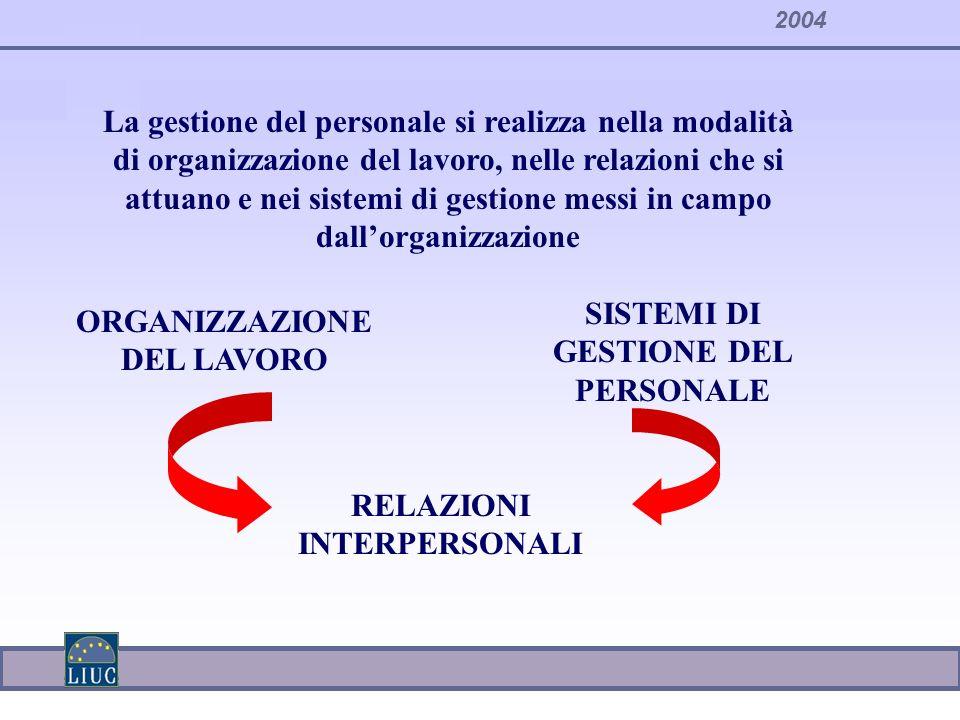 2004 ORGANIZZAZIONE DEL LAVORO La gestione del personale si realizza nella modalità di organizzazione del lavoro, nelle relazioni che si attuano e nei