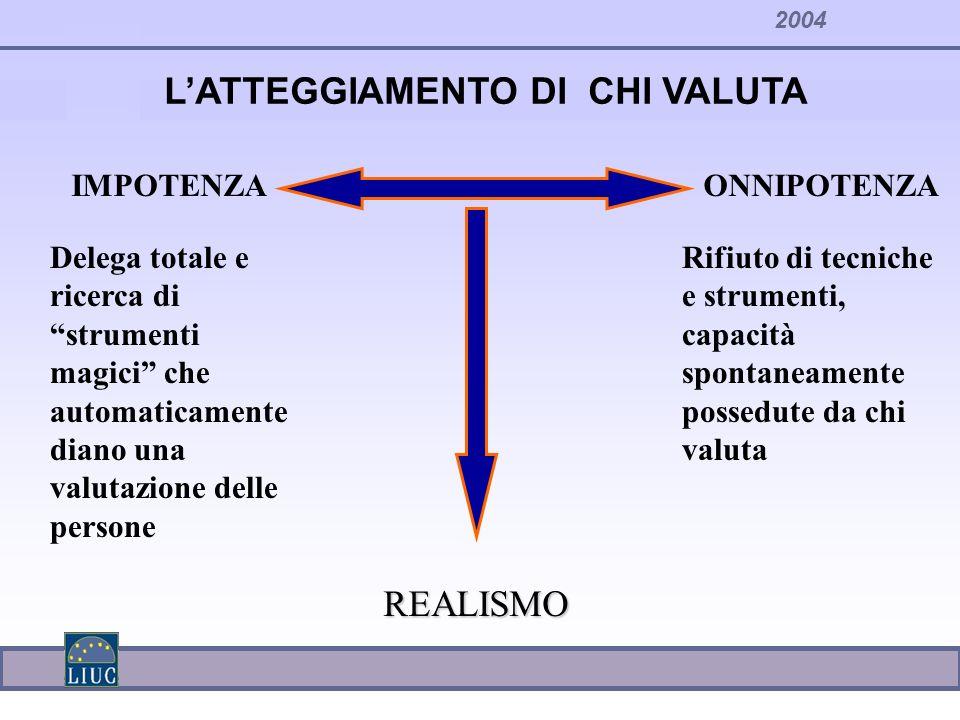 2004 LATTEGGIAMENTO DI CHI VALUTA IMPOTENZA Delega totale e ricerca di strumenti magici che automaticamente diano una valutazione delle persone ONNIPO