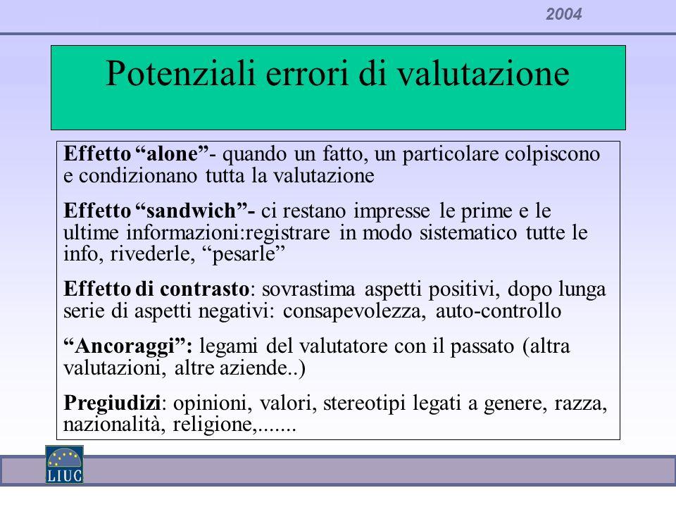 2004 Potenziali errori di valutazione Effetto alone- quando un fatto, un particolare colpiscono e condizionano tutta la valutazione Effetto sandwich-