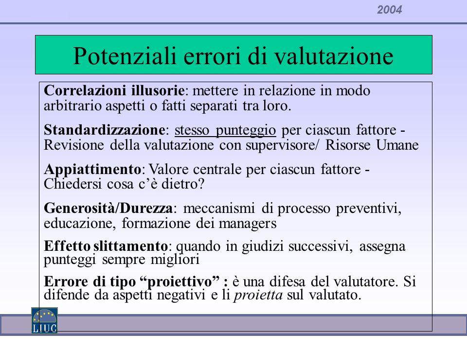 2004 Correlazioni illusorie: mettere in relazione in modo arbitrario aspetti o fatti separati tra loro. Standardizzazione: stesso punteggio per ciascu