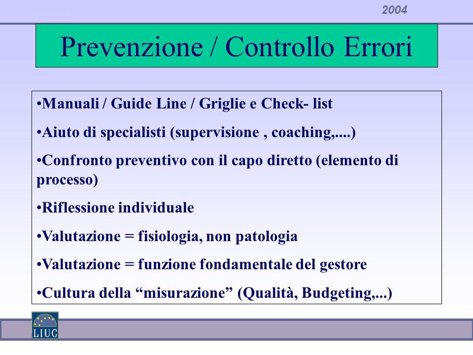 2004 Prevenzione / Controllo Errori Manuali / Guide Line / Griglie e Check- list Aiuto di specialisti (supervisione, coaching,....) Confronto preventi