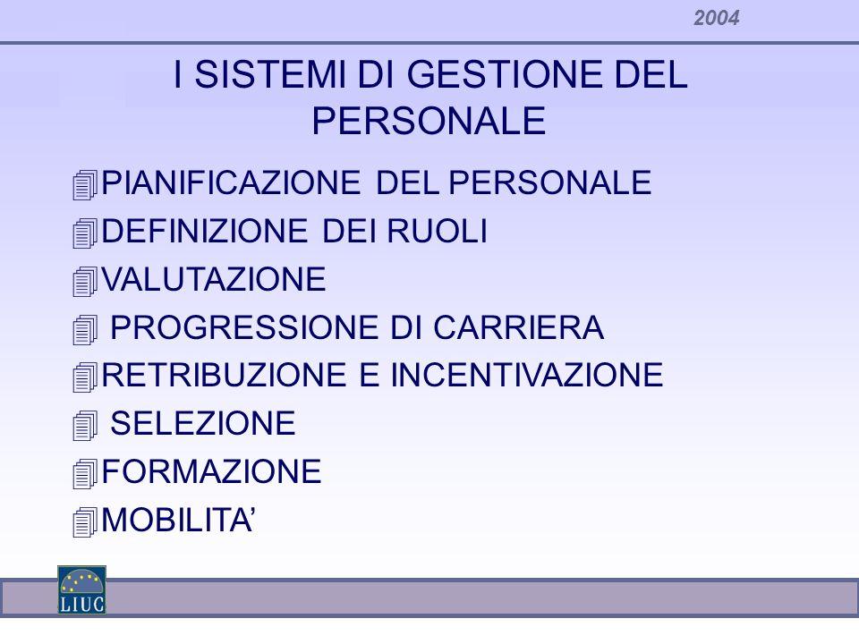 2004 I SISTEMI DI GESTIONE DEL PERSONALE 4PIANIFICAZIONE DEL PERSONALE 4DEFINIZIONE DEI RUOLI 4VALUTAZIONE 4 PROGRESSIONE DI CARRIERA 4RETRIBUZIONE E