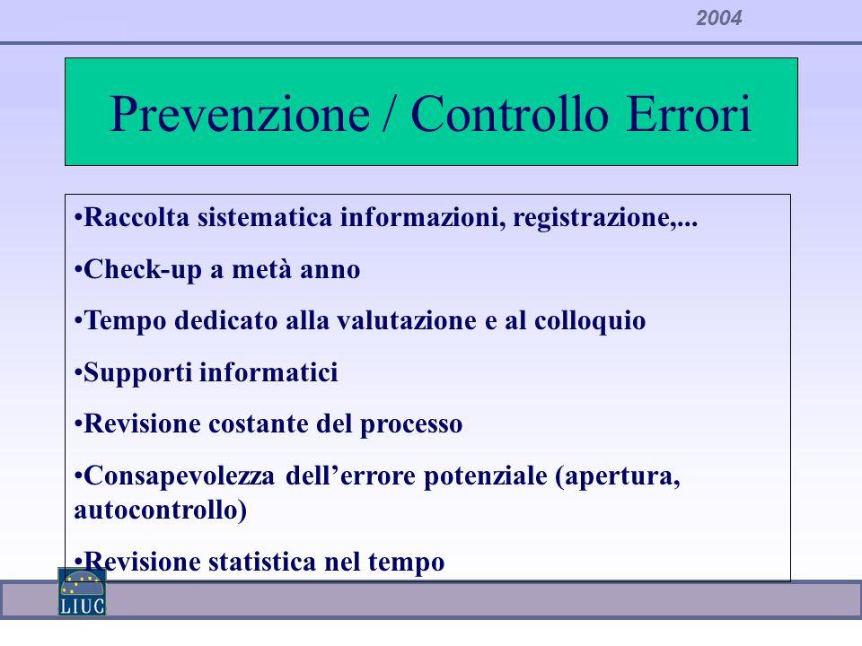 2004 Prevenzione / Controllo Errori Raccolta sistematica informazioni, registrazione,... Check-up a metà anno Tempo dedicato alla valutazione e al col