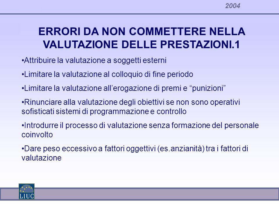 2004 ERRORI DA NON COMMETTERE NELLA VALUTAZIONE DELLE PRESTAZIONI.1 Attribuire la valutazione a soggetti esterni Limitare la valutazione al colloquio