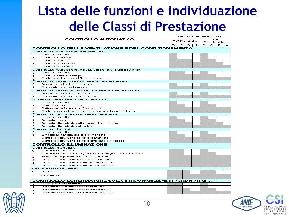 10 Lista delle funzioni e individuazione delle Classi di Prestazione