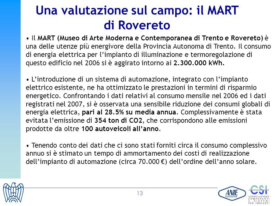 13 Una valutazione sul campo: il MART di Rovereto Il MART (Museo di Arte Moderna e Contemporanea di Trento e Rovereto) è una delle utenze più energivo