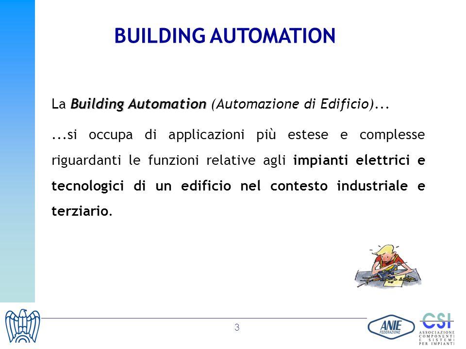 3 BUILDING AUTOMATION Building Automation La Building Automation (Automazione di Edificio)......si occupa di applicazioni più estese e complesse rigua