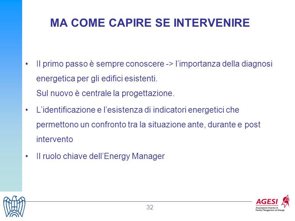 32 Il primo passo è sempre conoscere -> limportanza della diagnosi energetica per gli edifici esistenti. Sul nuovo è centrale la progettazione. Lident
