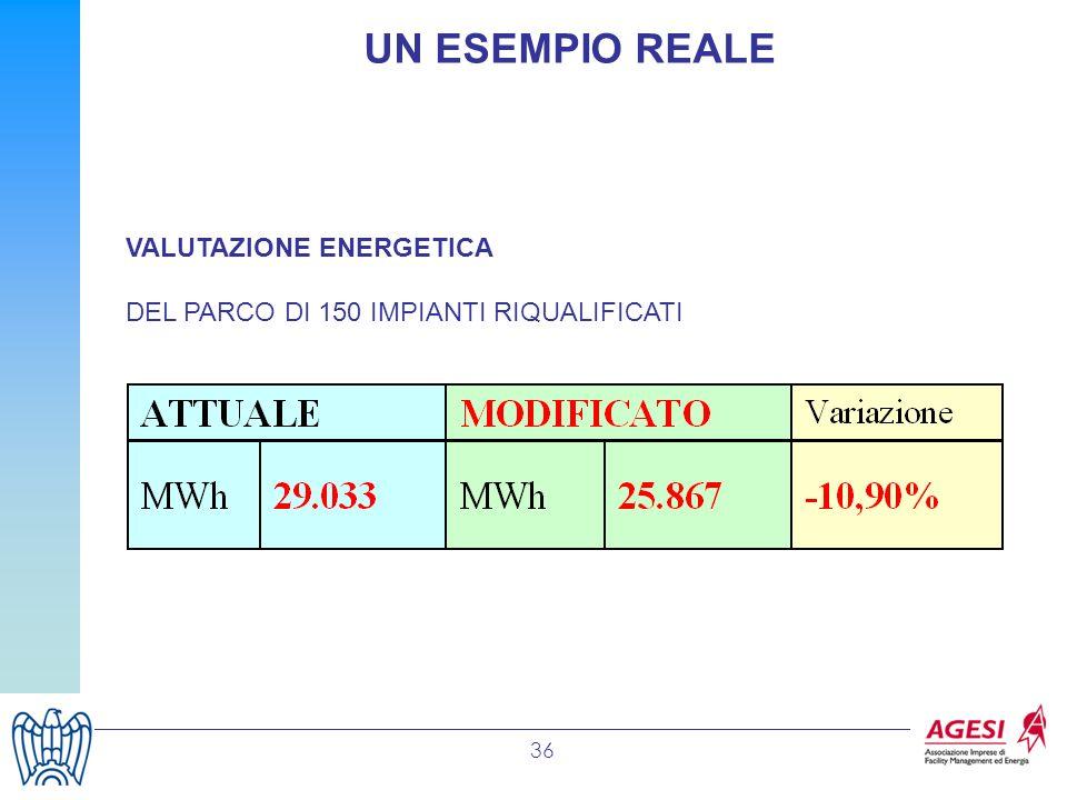 36 VALUTAZIONE ENERGETICA DEL PARCO DI 150 IMPIANTI RIQUALIFICATI UN ESEMPIO REALE
