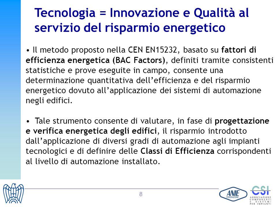 8 Tecnologia = Innovazione e Qualità al servizio del risparmio energetico Il metodo proposto nella CEN EN15232, basato su fattori di efficienza energe