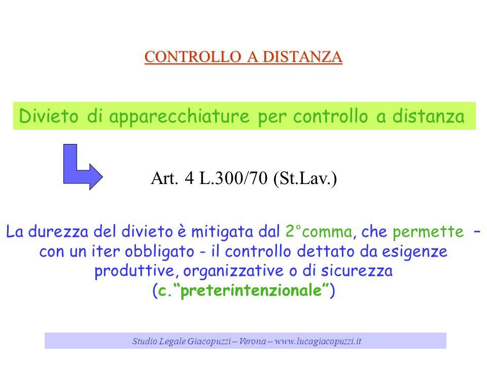 Studio Legale Giacopuzzi – Verona – www.lucagiacopuzzi.it CONTROLLO A DISTANZA Divieto di apparecchiature per controllo a distanza Art.