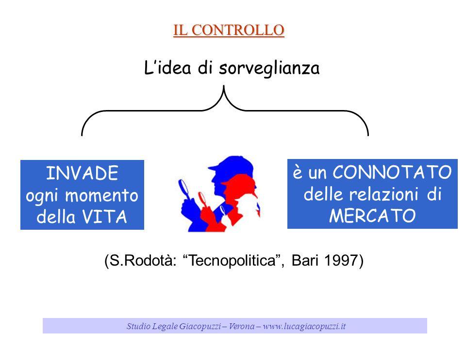 Studio Legale Giacopuzzi – Verona – www.lucagiacopuzzi.it IL CONTROLLO Documento analogico & documento informatico Lidea di sorveglianza INVADE ogni momento della VITA è un CONNOTATO delle relazioni di MERCATO (S.Rodotà: Tecnopolitica, Bari 1997)