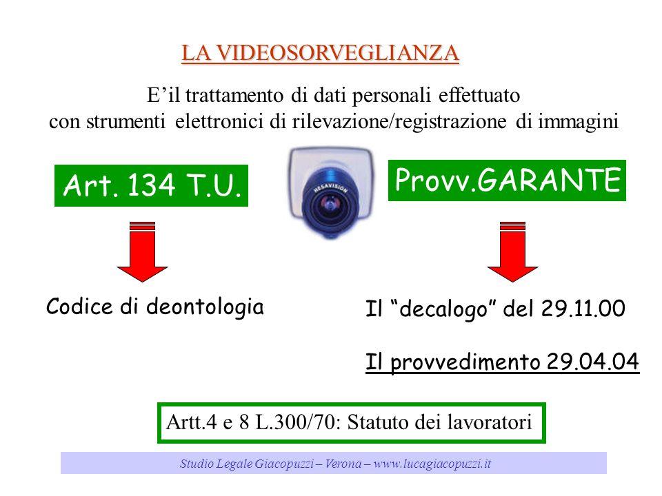 Studio Legale Giacopuzzi – Verona – www.lucagiacopuzzi.it LA VIDEOSORVEGLIANZA Art.