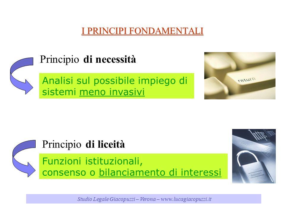 Studio Legale Giacopuzzi – Verona – www.lucagiacopuzzi.it I PRINCIPI FONDAMENTALI Principio di necessità Analisi sul possibile impiego di sistemi meno invasivi Funzioni istituzionali, consenso o bilanciamento di interessi Principio di liceità