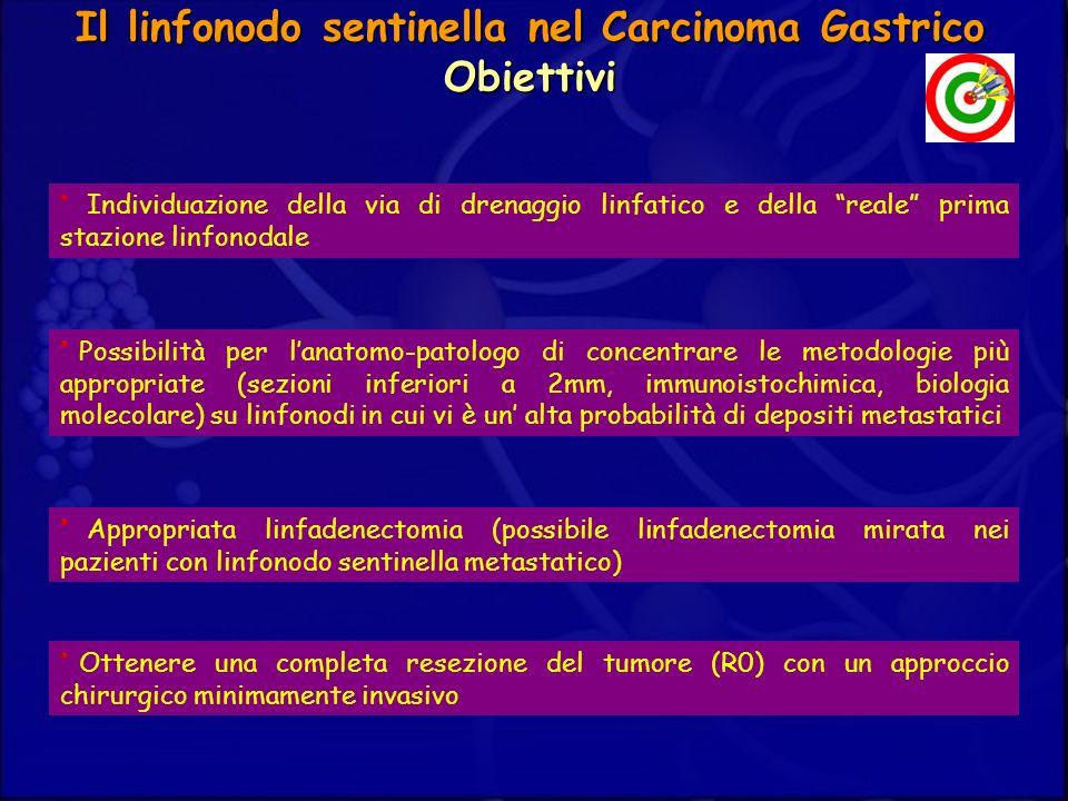 Il linfonodo sentinella nel Carcinoma Gastrico Obiettivi Individuazione della via di drenaggio linfatico e della reale prima stazione linfonodale Poss