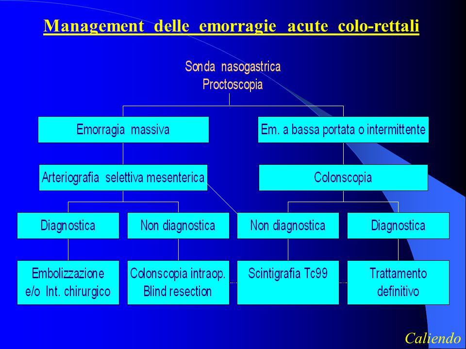 Management delle emorragie acute colo-rettali Caliendo