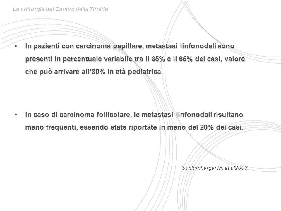 In pazienti con carcinoma papillare, metastasi linfonodali sono presenti in percentuale variabile tra il 35% e il 65% dei casi, valore che può arrivare all80% in età pediatrica.In pazienti con carcinoma papillare, metastasi linfonodali sono presenti in percentuale variabile tra il 35% e il 65% dei casi, valore che può arrivare all80% in età pediatrica.