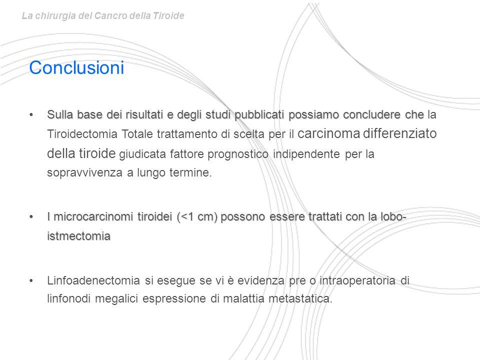 La chirurgia del Cancro della Tiroide Conclusioni Sulla base dei risultati e degli studi pubblicati possiamo concludere cheSulla base dei risultati e