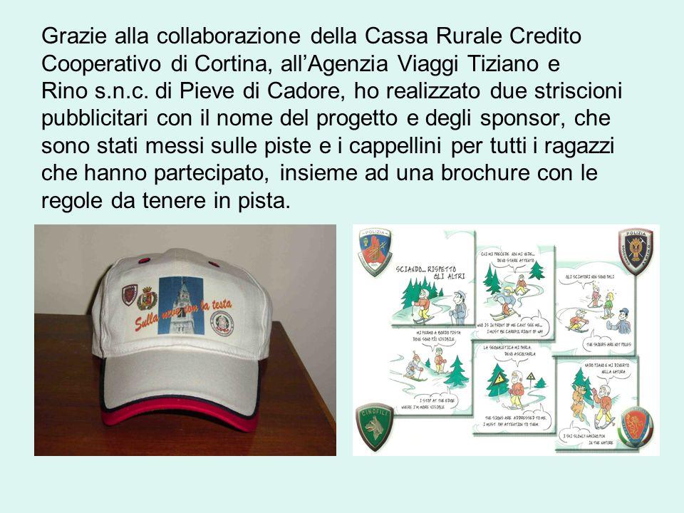 Grazie alla collaborazione della Cassa Rurale Credito Cooperativo di Cortina, allAgenzia Viaggi Tiziano e Rino s.n.c. di Pieve di Cadore, ho realizzat
