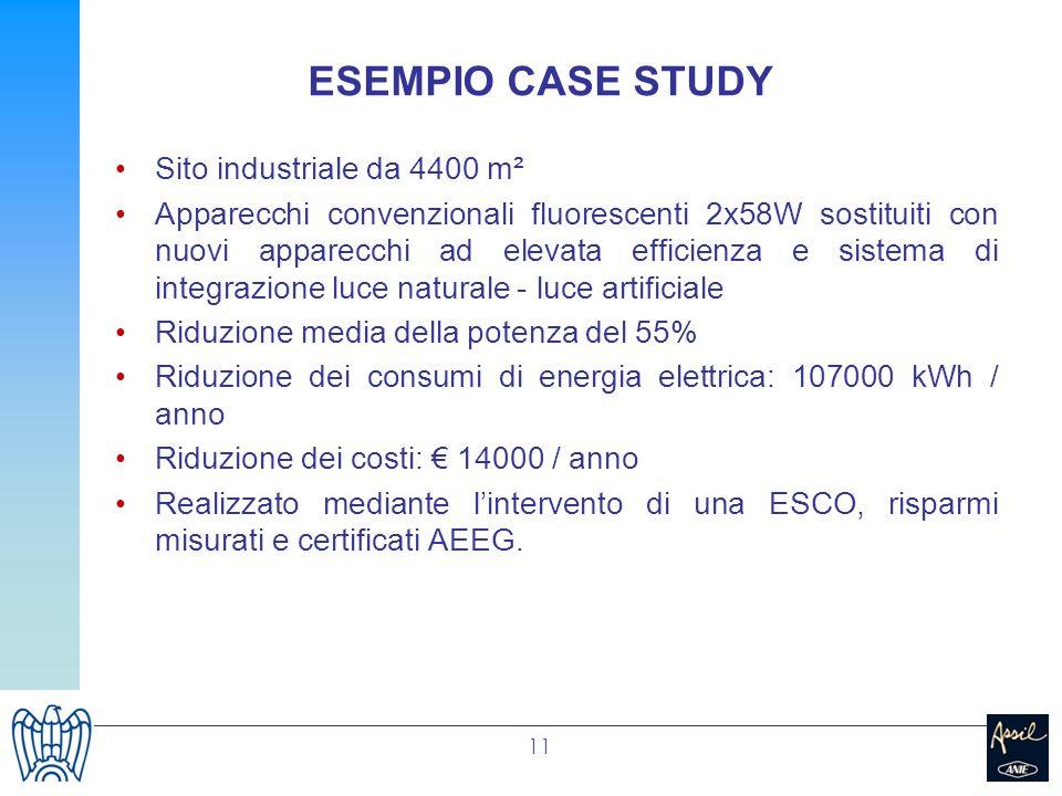 11 ESEMPIO CASE STUDY Sito industriale da 4400 m² Apparecchi convenzionali fluorescenti 2x58W sostituiti con nuovi apparecchi ad elevata efficienza e