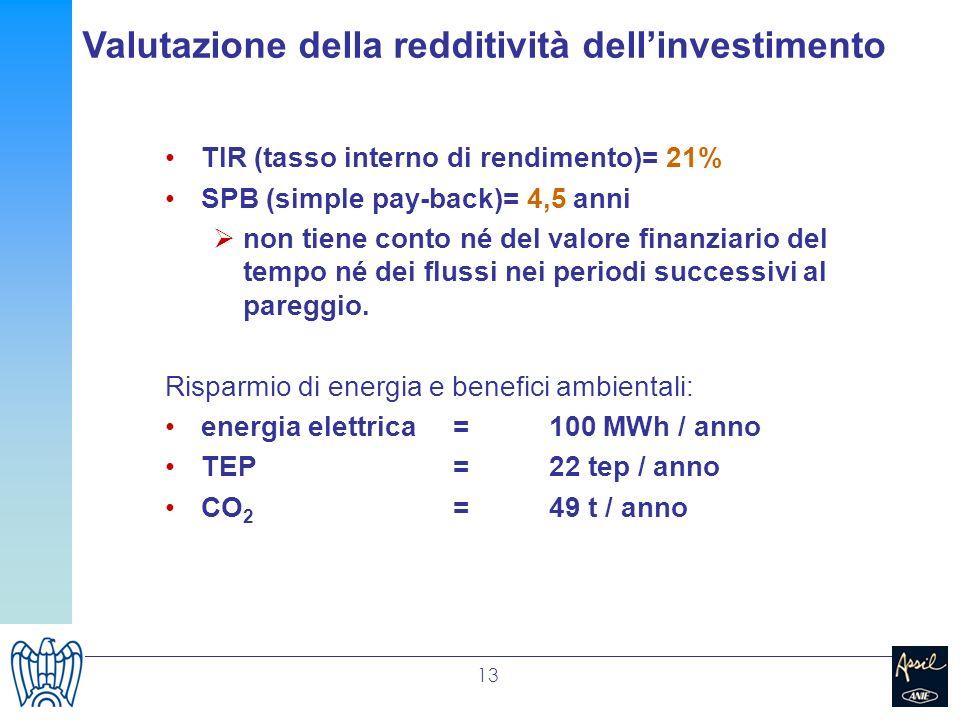 13 TIR (tasso interno di rendimento)= 21% SPB (simple pay-back)= 4,5 anni non tiene conto né del valore finanziario del tempo né dei flussi nei period