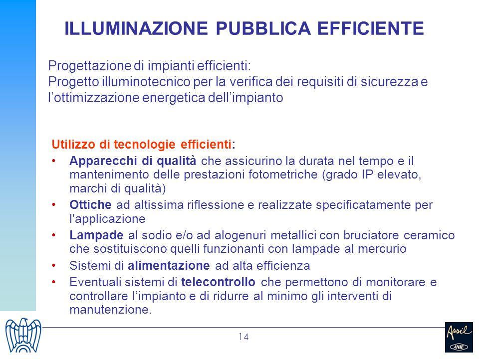 14 ILLUMINAZIONE PUBBLICA EFFICIENTE Utilizzo di tecnologie efficienti: Apparecchi di qualità che assicurino la durata nel tempo e il mantenimento del