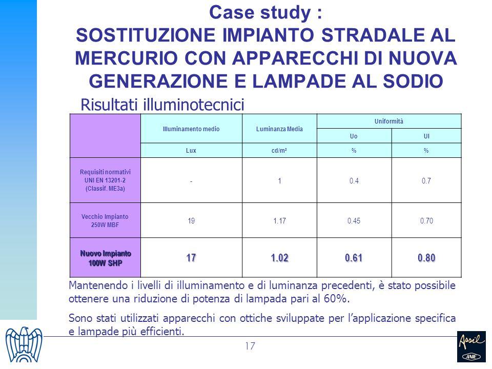 17 Case study : SOSTITUZIONE IMPIANTO STRADALE AL MERCURIO CON APPARECCHI DI NUOVA GENERAZIONE E LAMPADE AL SODIO Risultati illuminotecnici Illuminame