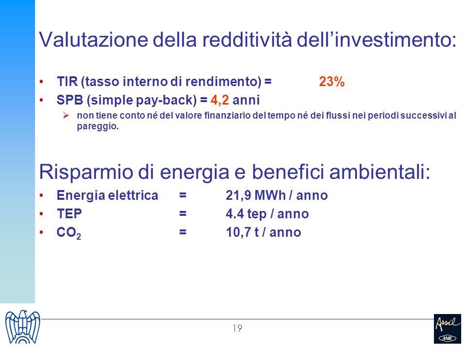 19 Valutazione della redditività dellinvestimento: TIR (tasso interno di rendimento) = 23% SPB (simple pay-back) = 4,2 anni non tiene conto né del val