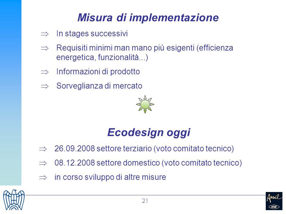 21 Ecodesign oggi 26.09.2008 settore terziario (voto comitato tecnico) 08.12.2008 settore domestico (voto comitato tecnico) in corso sviluppo di altre