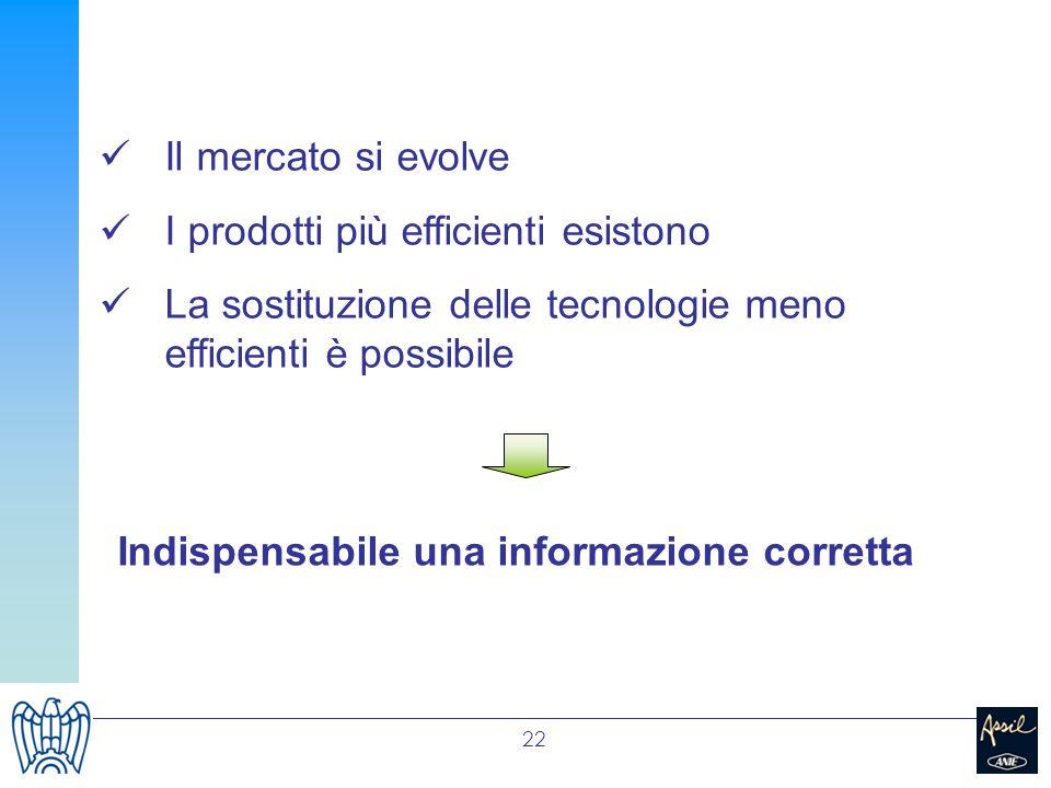 22 Il mercato si evolve I prodotti più efficienti esistono La sostituzione delle tecnologie meno efficienti è possibile Indispensabile una informazion